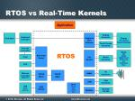 rtos vs real time kernels