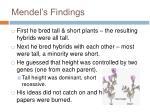 mendel s findings