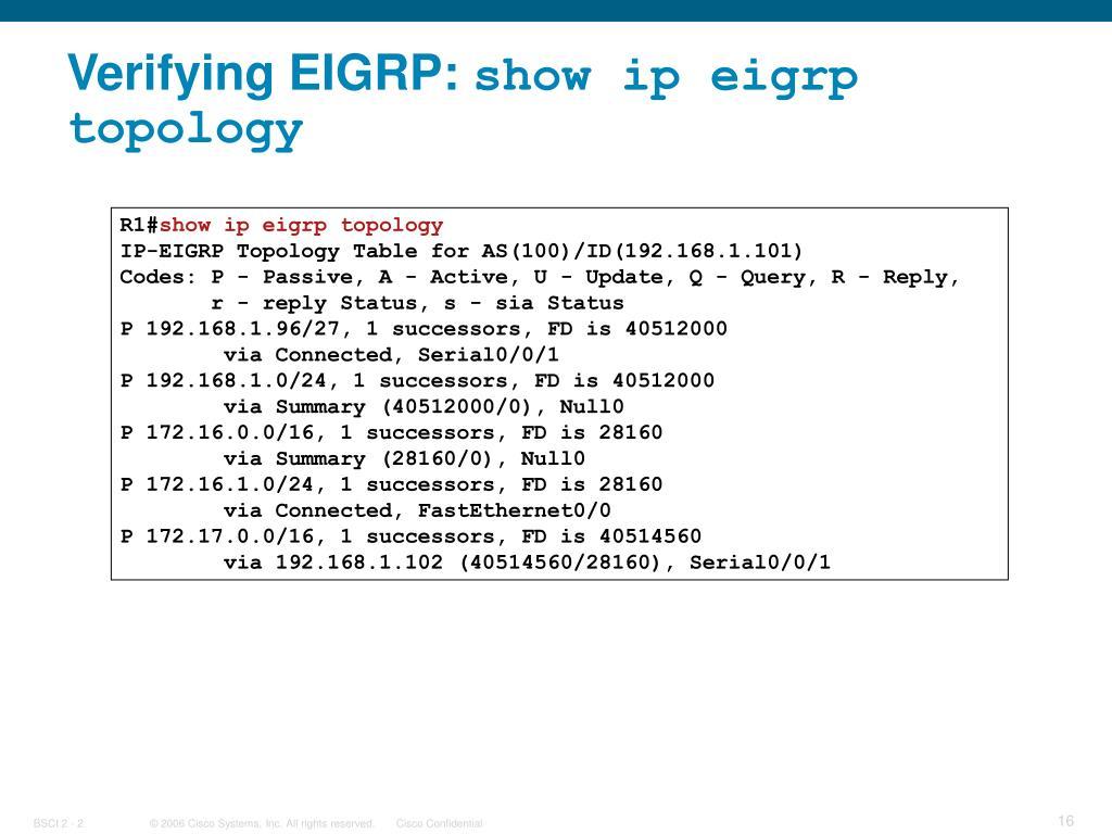 Verifying EIGRP: