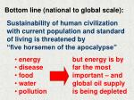 bottom line national to global scale