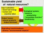 sustainable yield of natural resources