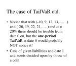the case of tailvar ctd