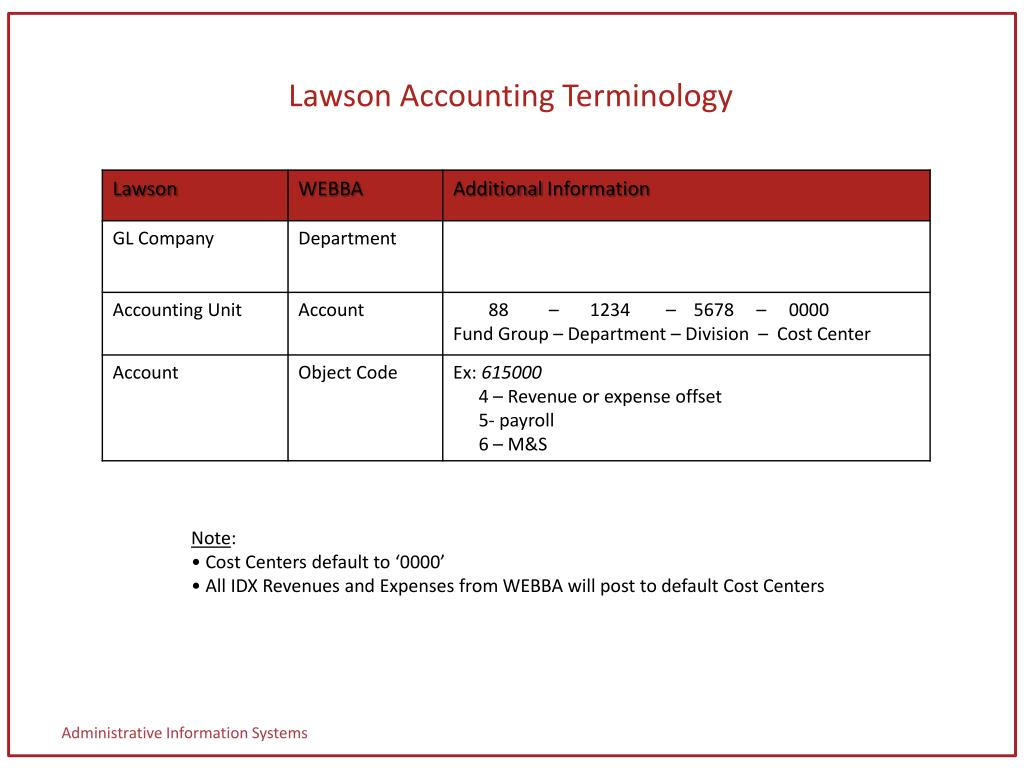 lawson accounting terminology l.