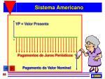 sistema americano68