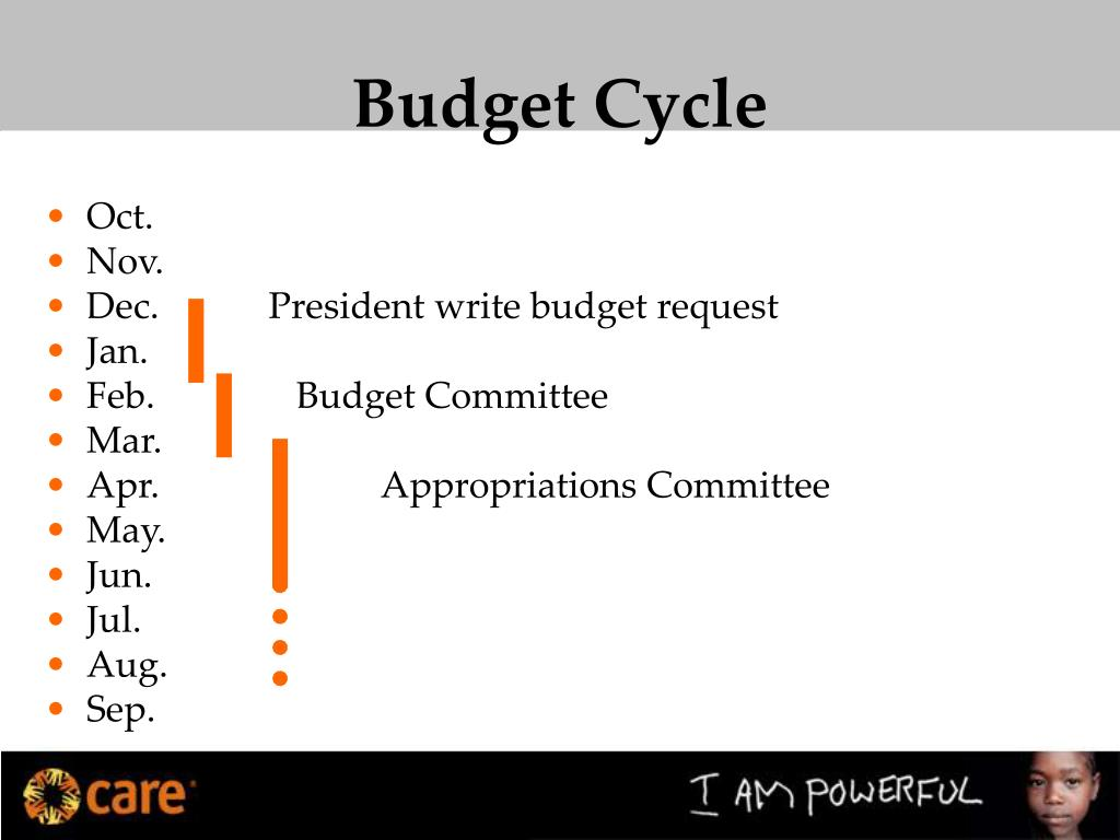 Budget Cycle