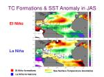 tc formations sst anomaly in jas