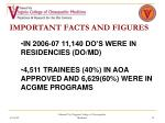important facts and figures11