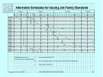 alternative schedules for issuing job family standards