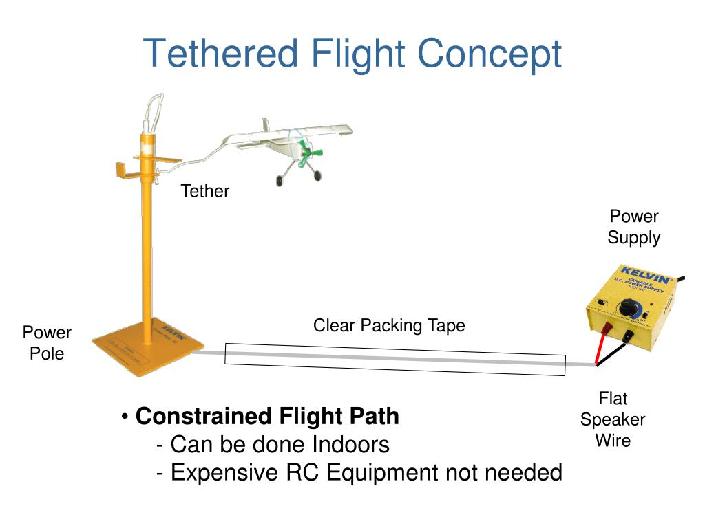 Tethered Flight Concept