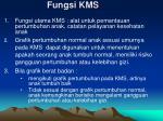 fungsi kms