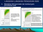 langkah langkah pengisian kms13