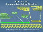 fda vs iec sunlamp regulatory timeline