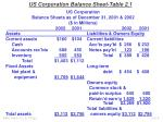us corporation balance sheet table 2 1