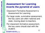 assessment for learning inverts the pyramid of users
