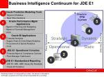 business intelligence continuum for jde e1