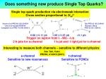 does something new produce single top quarks