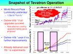 snapshot of tevatron operation