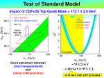 test of standard model