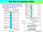 top pair production rate