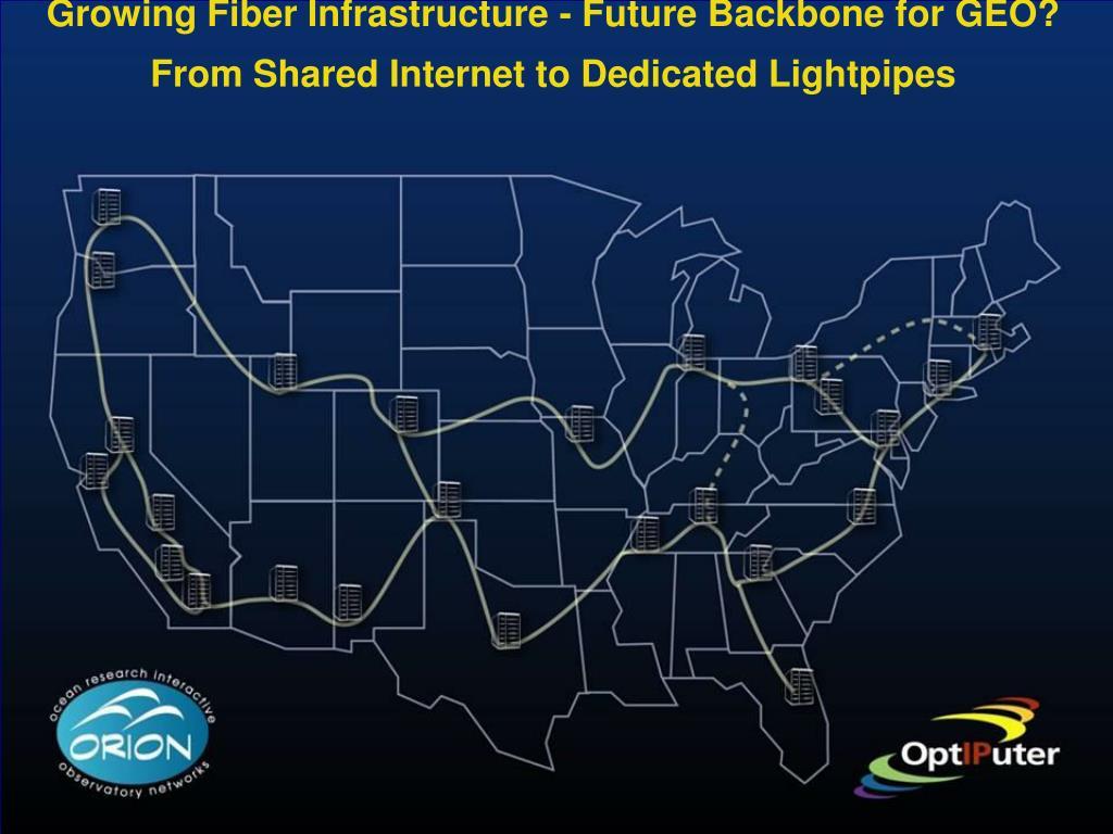 Growing Fiber Infrastructure - Future Backbone for GEO?