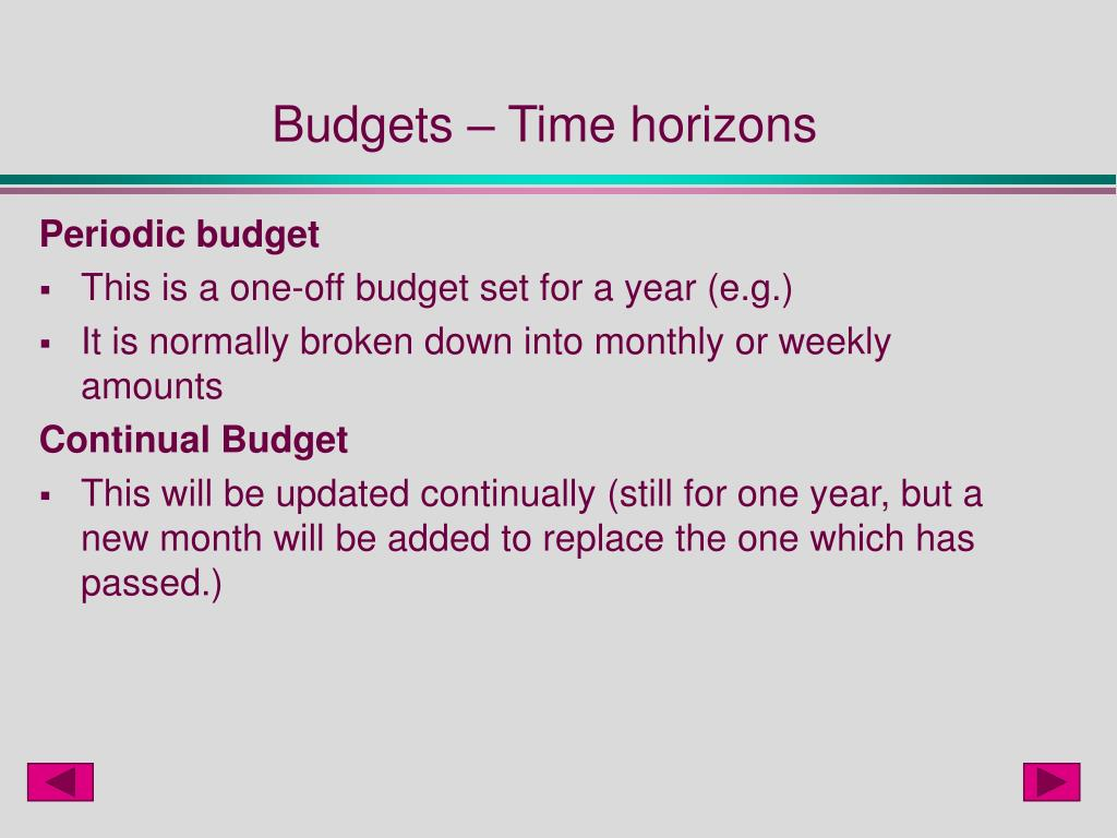 Budgets – Time horizons