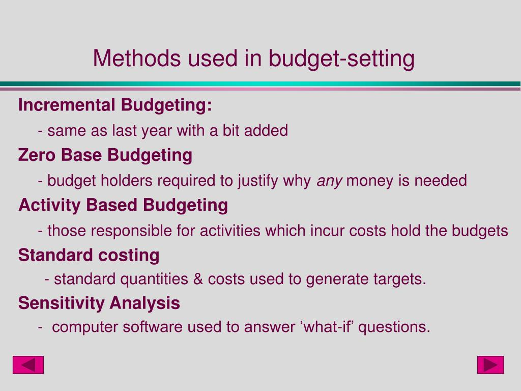 Methods used in budget-setting