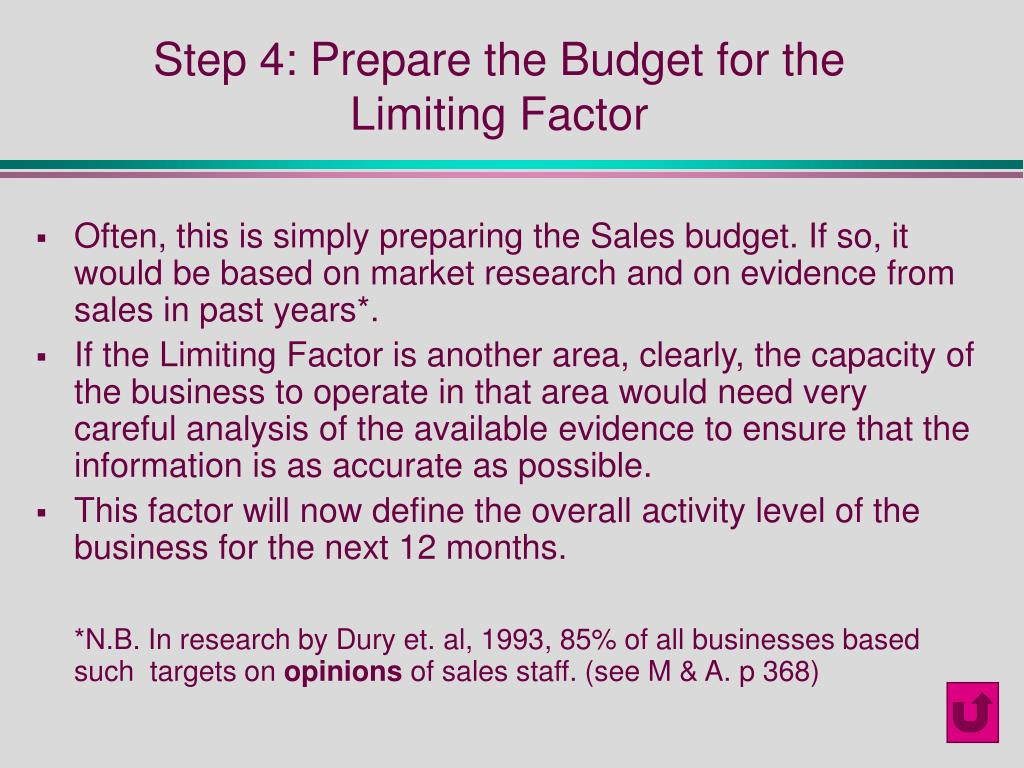 Step 4: Prepare the Budget for the Limiting Factor