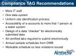 compliance tag recommendations