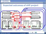 expected outcomes of ehp project