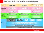 basel ii sox cobit best practices general compliance
