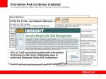 information risk continues unabated information security becomes part of overarching grc strategy