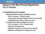 impact of the new pricing regulations top 10 changes3