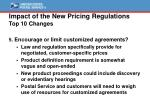 impact of the new pricing regulations top 10 changes6