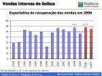 expectativa de recupera o das vendas em 2006