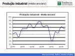 produ o industrial m dia ano ano