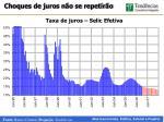 taxa de juros selic efetiva