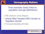 demography matters