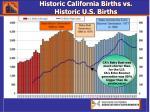 historic california births vs historic u s births
