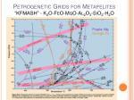 petrogenetic grids for metapelites kfmash k 2 o feo mgo al 2 o 3 sio 2 h 2 o