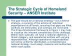 the strategic cycle of homeland security anser institute29
