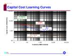 capital cost learning curves