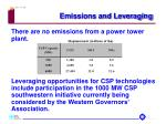 emissions and leveraging