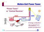 molten salt power tower