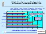 multiple ownership scenarios offer opportunity to az utilities to cost effectively meet rps goals