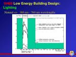 16469 low energy building design lighting4