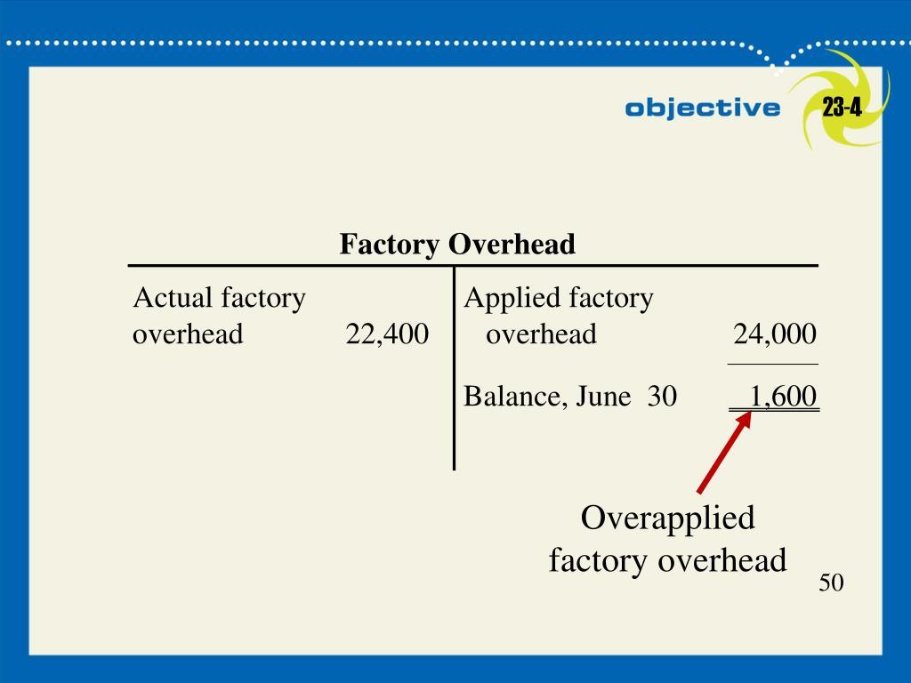 Factory Overhead