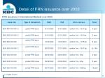 detail of frn issuance over 2002