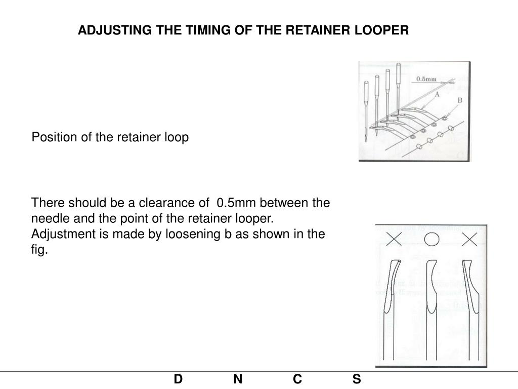 ADJUSTING THE TIMING OF THE RETAINER LOOPER