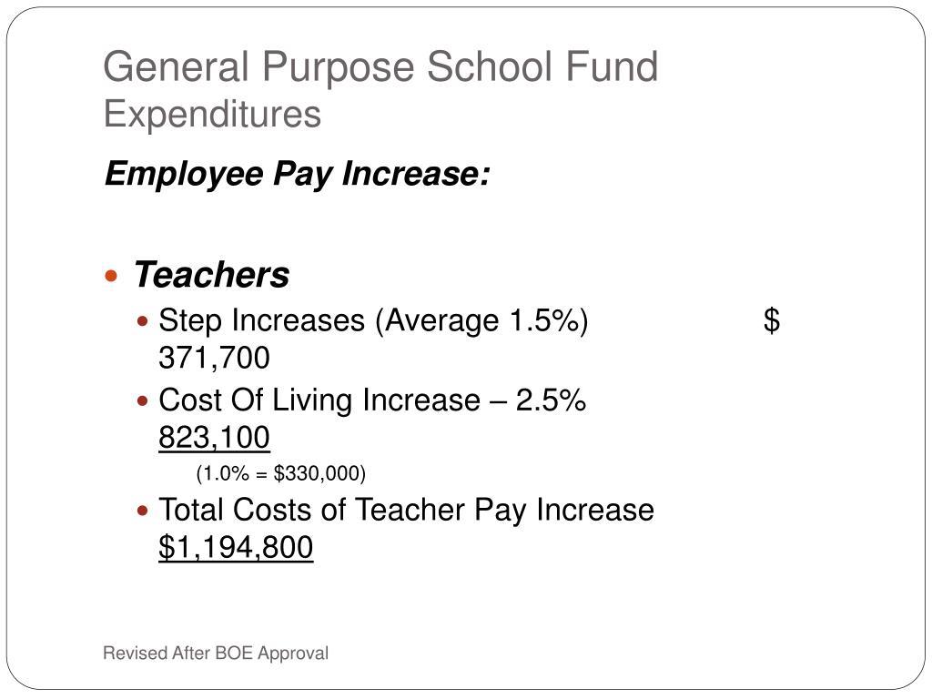 General Purpose School Fund