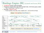 bindings engine be cafarella and etzioni 2005